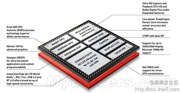 S801_MSM8974 (1).jpg
