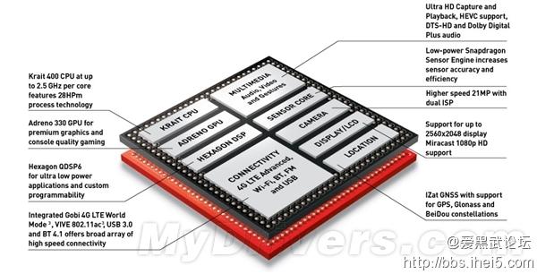 S801_MSM8974 (2).jpg